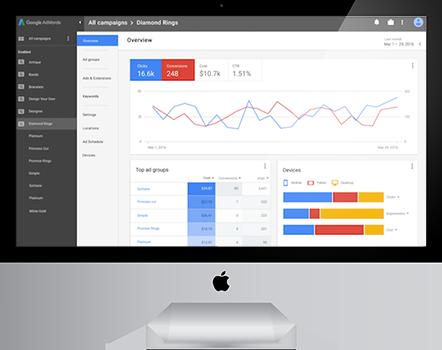beheerfase Google Adwords