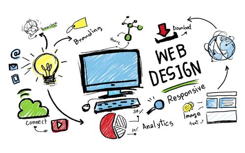 Laat een slimme website bouwen