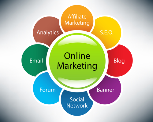 online marketing onderdelen